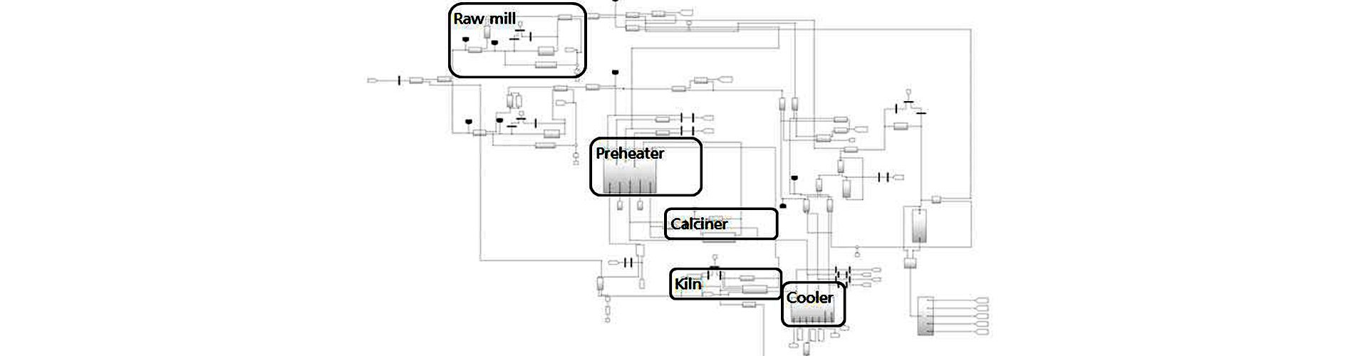 Flow Sheet for Process Simulation of Pyro Cement Production